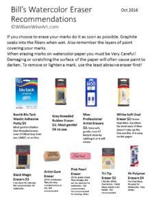 Watercolor Erasers